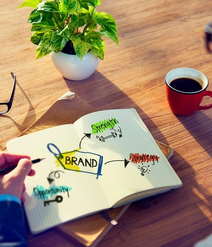 Business to business Branding – 5 Reasons You Have To Differentiate Your Company